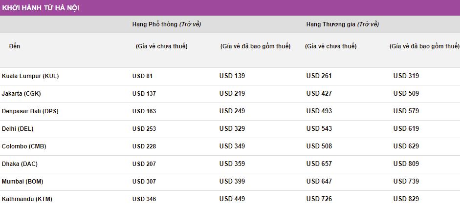 Giá vé KM khởi hành từ Hà Nội của Manlindo Air