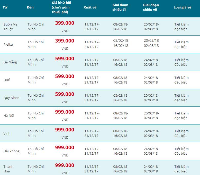 Tham khảo bảng giá vé KM hành trình nội địa của VNA