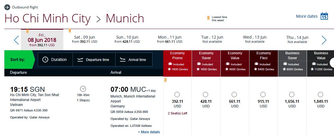 Hành trình HCM - Munich